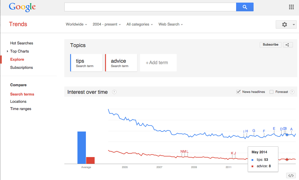 GoogleTrends-PaceCo-Blog