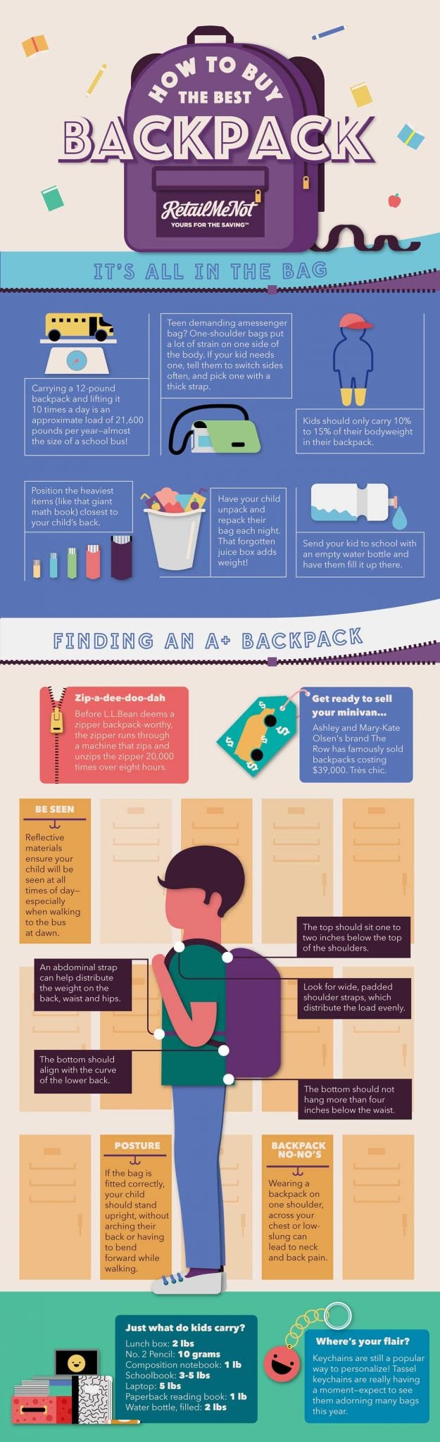 How to Buy a Backpack